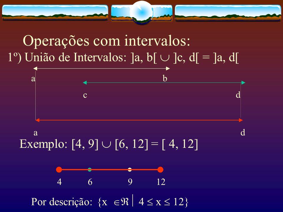 Operações com intervalos: 1º) União de Intervalos: ]a, b[  ]c, d[ = ]a, d[